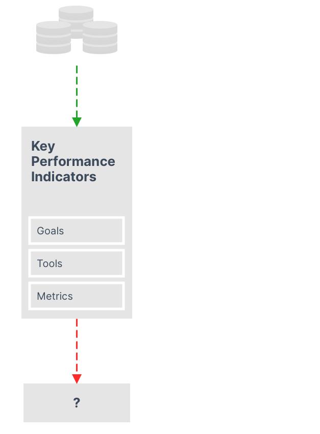 Marketing Analytics and Personalization